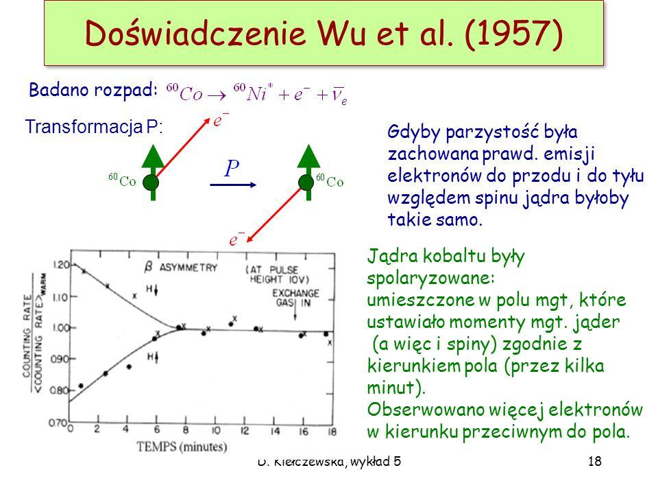D. Kiełczewska, wykład 518 Doświadczenie Wu et al. (1957) Badano rozpad: Jądra kobaltu były spolaryzowane: umieszczone w polu mgt, które ustawiało mom