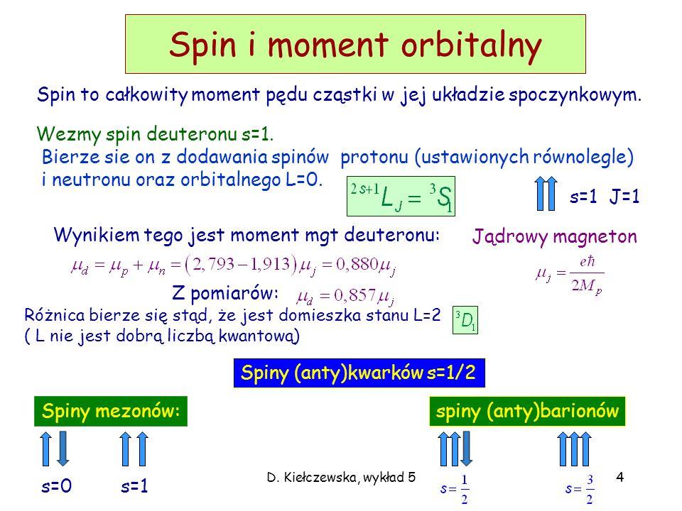D. Kiełczewska, wykład 54 Spin i moment orbitalny Spin to całkowity moment pędu cząstki w jej układzie spoczynkowym. Wezmy spin deuteronu s=1. Bierze
