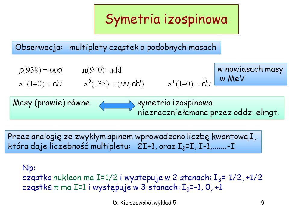 D. Kiełczewska, wykład 5 Symetria izospinowa Obserwacja: multiplety cząstek o podobnych masach w nawiasach masy w MeV w nawiasach masy w MeV Masy (pra
