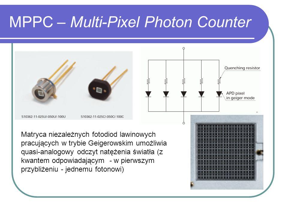Matryca niezależnych fotodiod lawinowych pracujących w trybie Geigerowskim umożliwia quasi-analogowy odczyt natężenia światła (z kwantem odpowiadający