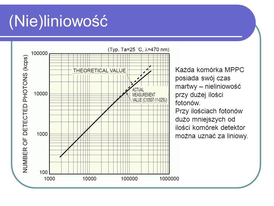 (Nie)liniowość Każda komórka MPPC posiada swój czas martwy – nieliniowość przy dużej ilości fotonów. Przy ilościach fotonów dużo mniejszych od ilości