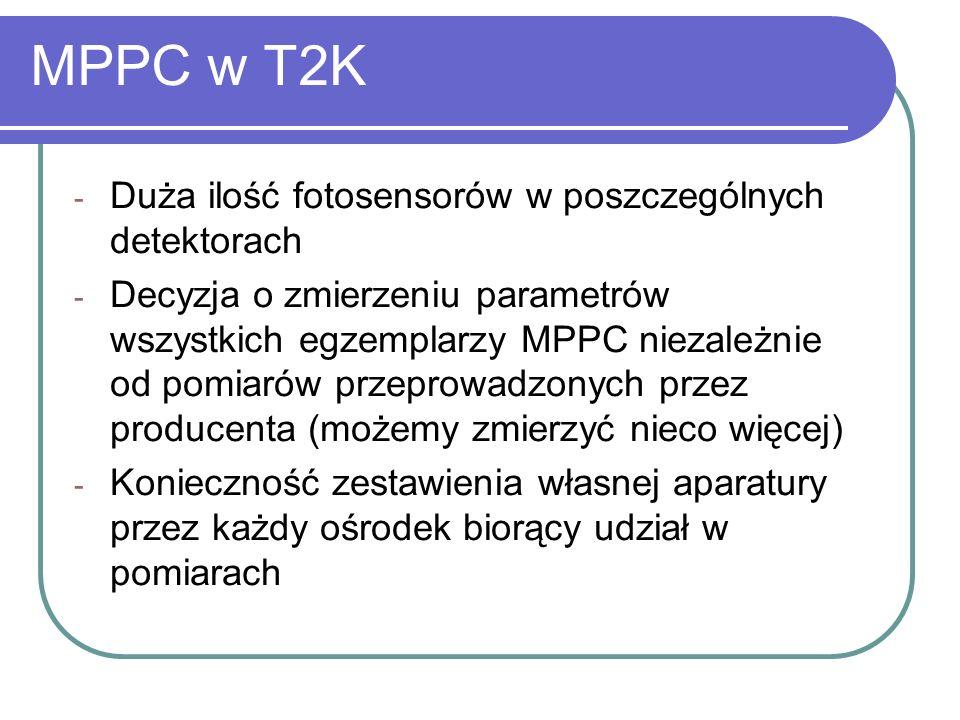 MPPC w T2K - Duża ilość fotosensorów w poszczególnych detektorach - Decyzja o zmierzeniu parametrów wszystkich egzemplarzy MPPC niezależnie od pomiaró
