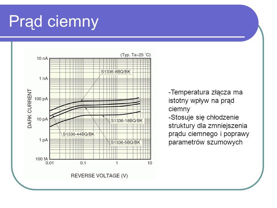 Parametry czasowe Szerokość impulsu: 15-20 ns Wpływ dużej częstości pobudzenia na amplitudę impulsu (recovery time)