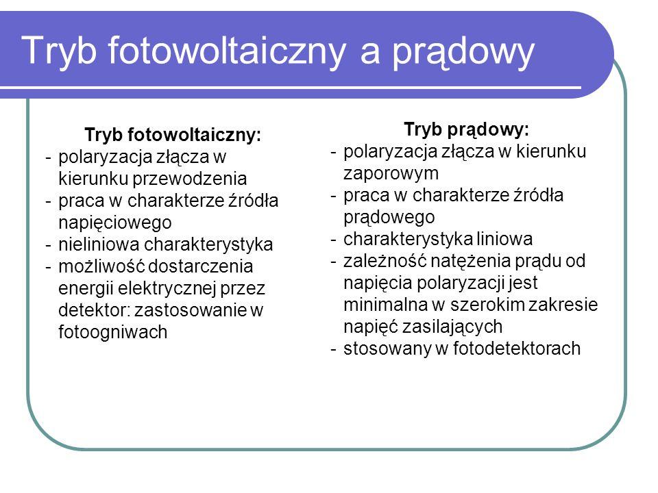 Tryb fotowoltaiczny a prądowy Tryb fotowoltaiczny: -polaryzacja złącza w kierunku przewodzenia -praca w charakterze źródła napięciowego -nieliniowa ch
