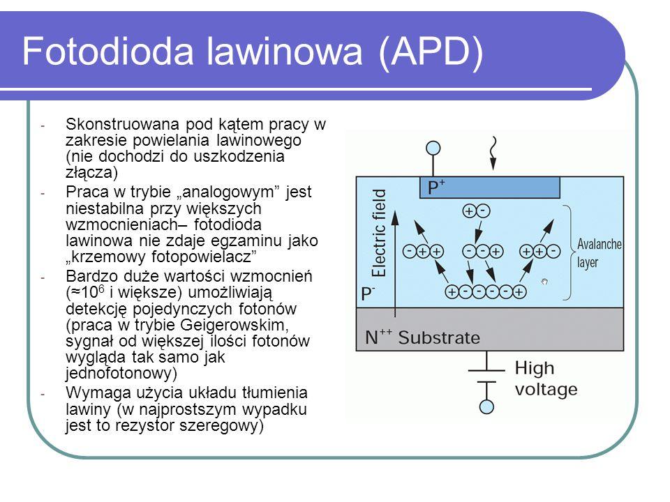 Fotodioda lawinowa (APD) - Skonstruowana pod kątem pracy w zakresie powielania lawinowego (nie dochodzi do uszkodzenia złącza) - Praca w trybie analog