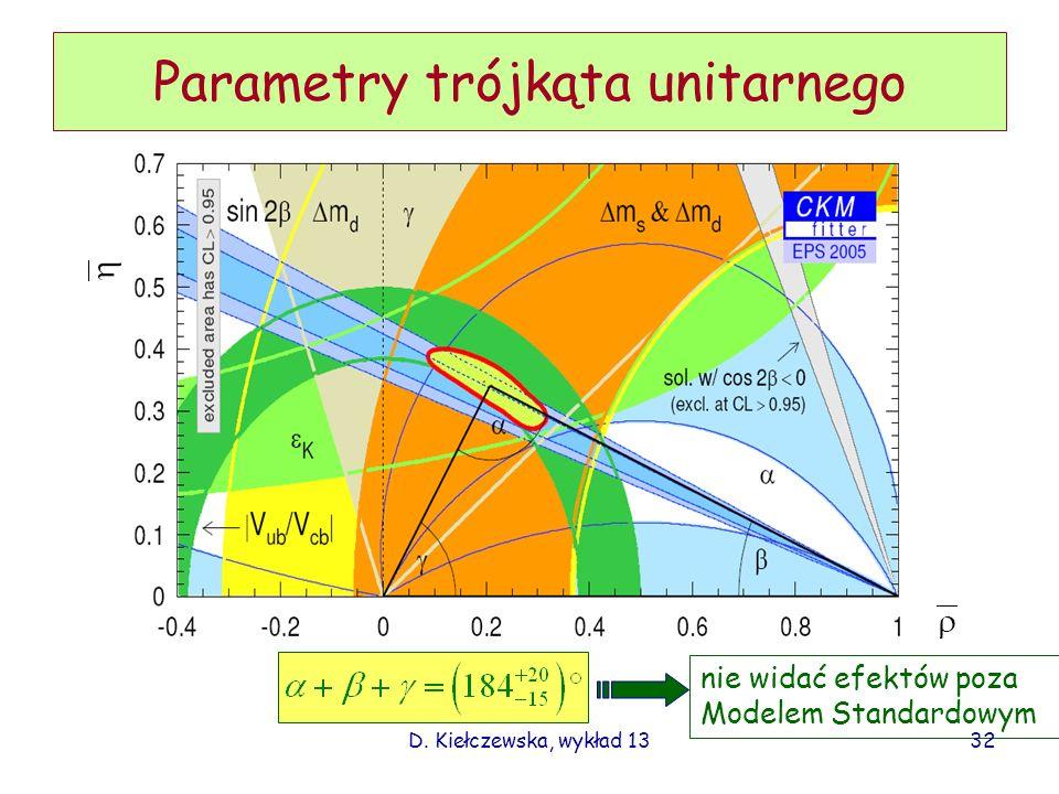D. Kiełczewska, wykład 13 Parametry trójkąta unitarnego nie widać efektów poza Modelem Standardowym 32