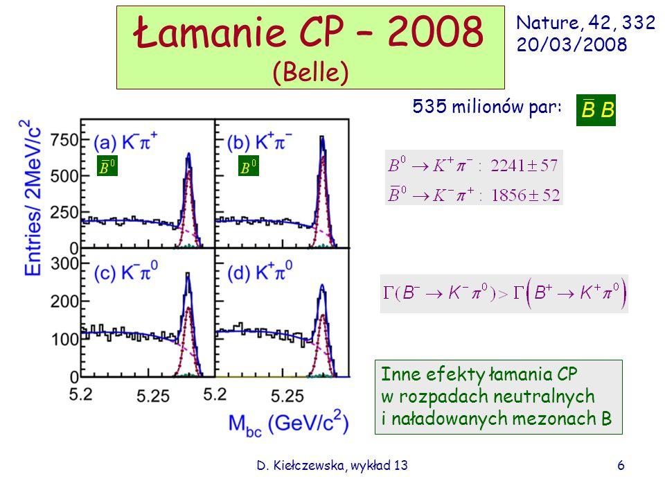 D. Kiełczewska, wykład 13 Łamanie CP – 2008 (Belle) 535 milionów par: Inne efekty łamania CP w rozpadach neutralnych i naładowanych mezonach B Nature,