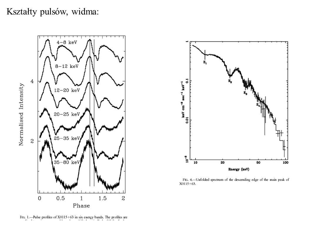 Kształty pulsów, widma: