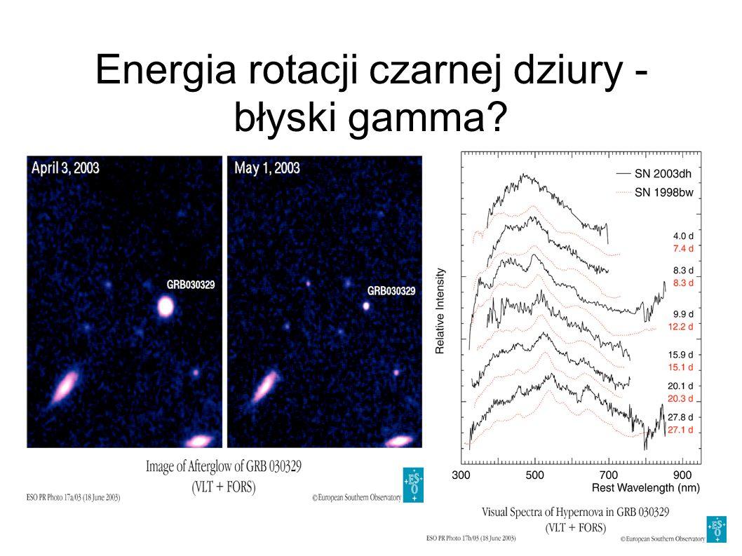 Energia rotacji czarnej dziury - błyski gamma?