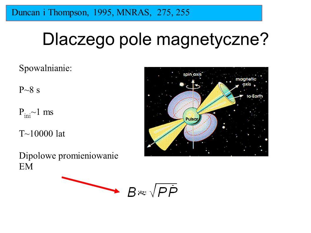 Dlaczego pole magnetyczne? Spowalnianie: P~8 s P ini ~1 ms T~10000 lat Dipolowe promieniowanie EM Duncan i Thompson, 1995, MNRAS, 275, 255