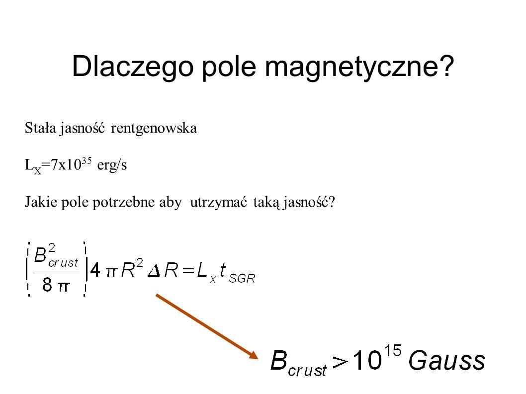 Dlaczego pole magnetyczne? Stała jasność rentgenowska L X =7x10 35 erg/s Jakie pole potrzebne aby utrzymać taką jasność?