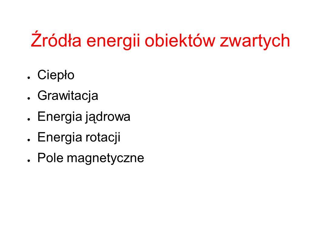 Źródła energii obiektów zwartych Ciepło Grawitacja Energia jądrowa Energia rotacji Pole magnetyczne