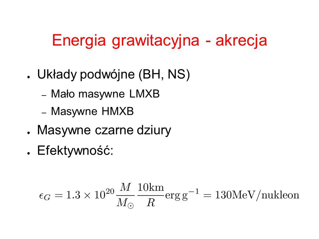 Energia grawitacyjna - akrecja Układy podwójne (BH, NS) – Mało masywne LMXB – Masywne HMXB Masywne czarne dziury Efektywność: