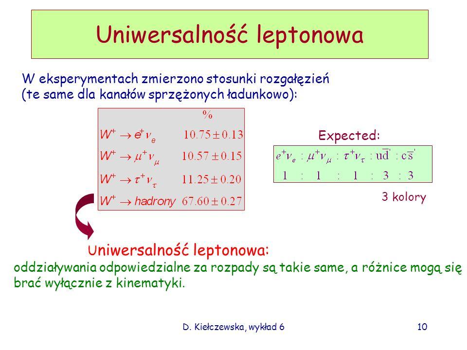 10 Uniwersalność leptonowa U niwersalność leptonowa: oddziaływania odpowiedzialne za rozpady są takie same, a różnice mogą się brać wyłącznie z kinema