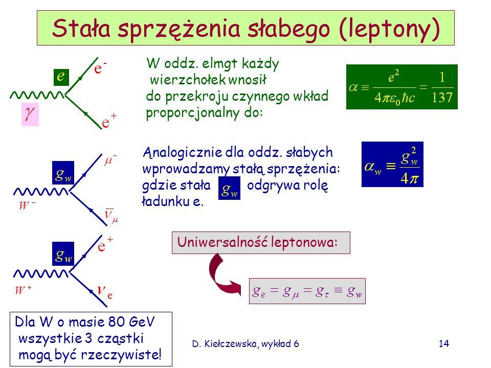 D. Kiełczewska, wykład 614 Stała sprzężenia słabego (leptony) W oddz. elmgt każdy wierzchołek wnosił do przekroju czynnego wkład proporcjonalny do: Ąn
