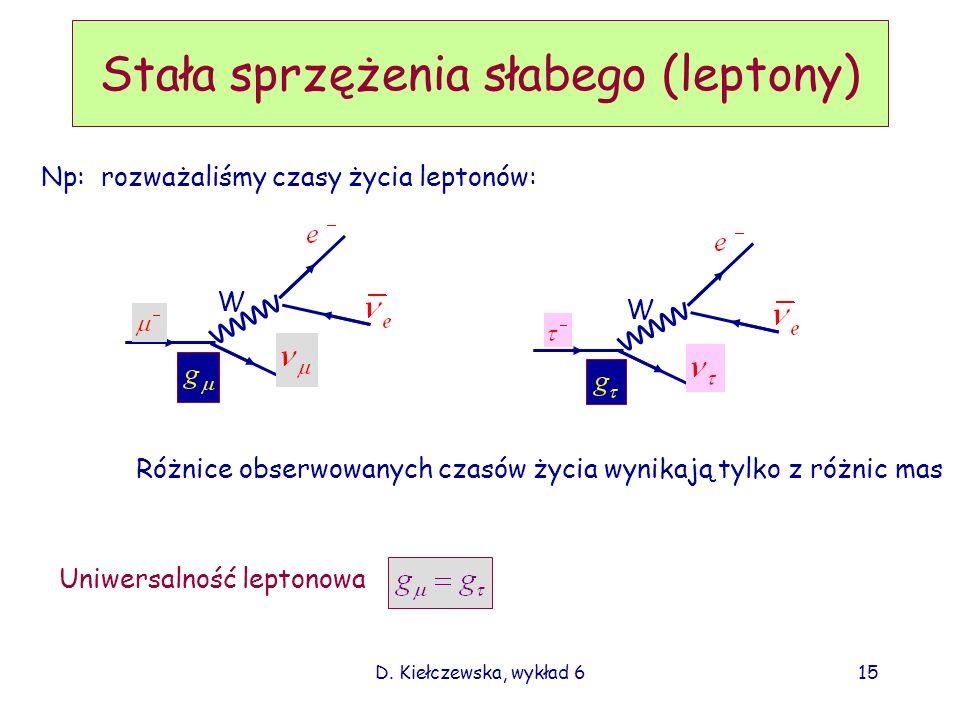 D. Kiełczewska, wykład 615 WW Stała sprzężenia słabego (leptony) Np: rozważaliśmy czasy życia leptonów: Uniwersalność leptonowa Różnice obserwowanych