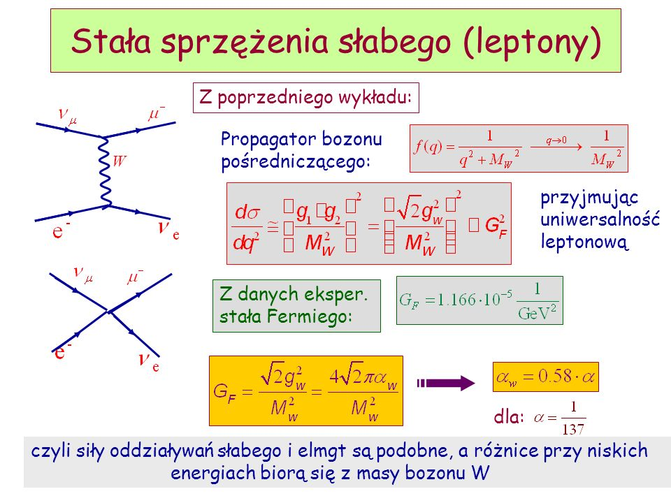 D. Kiełczewska, wykład 616 Stała sprzężenia słabego (leptony) Z danych eksper. stała Fermiego: Propagator bozonu pośredniczącego: Z poprzedniego wykła