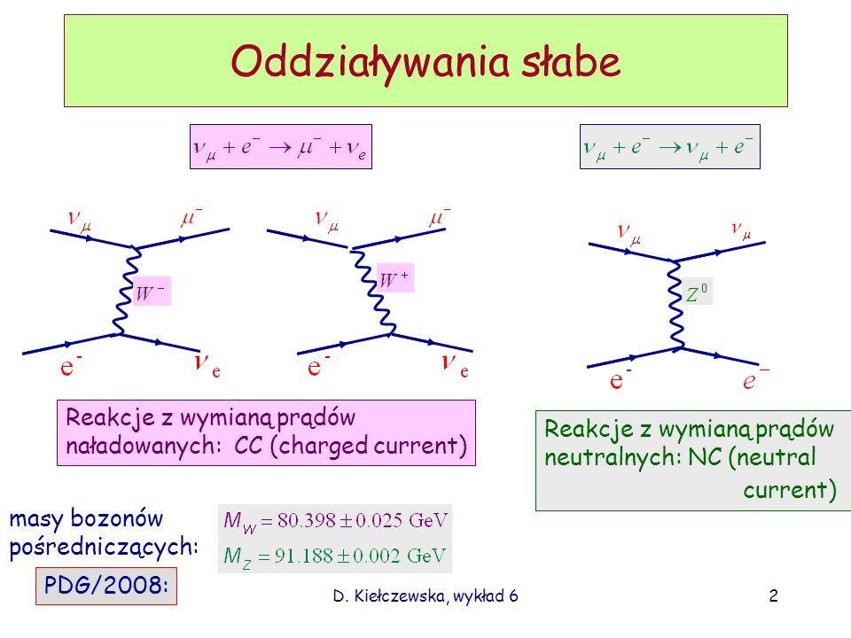 D. Kiełczewska, wykład 62 Oddziaływania słabe Reakcje z wymianą prądów naładowanych: CC (charged current) Reakcje z wymianą prądów neutralnych: NC (ne