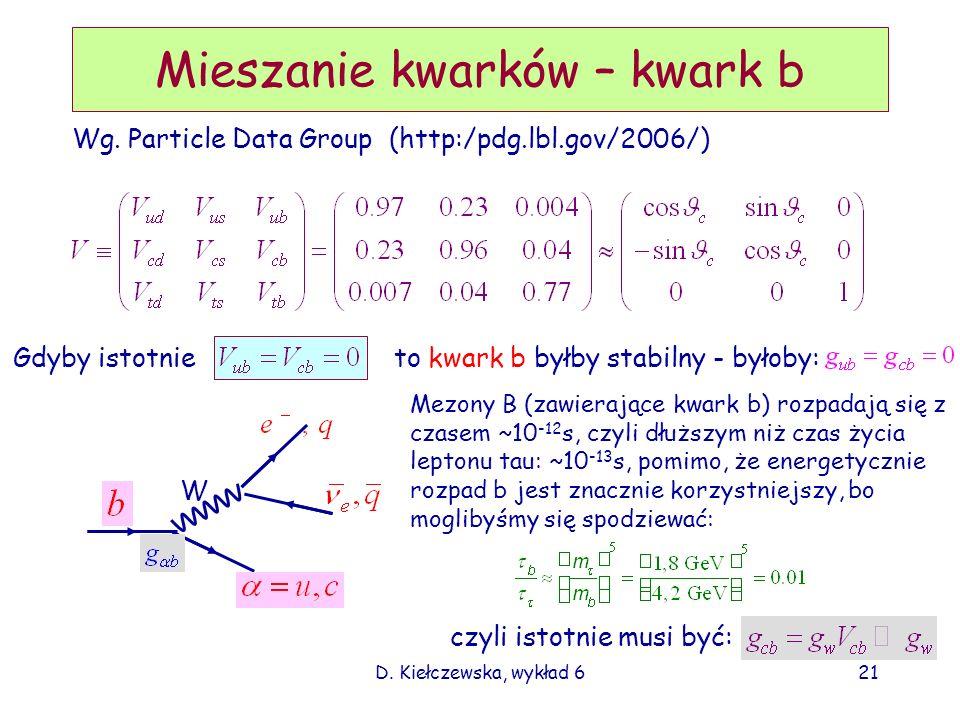 D. Kiełczewska, wykład 621 Mieszanie kwarków – kwark b Wg. Particle Data Group (http:/pdg.lbl.gov/2006/) W Gdyby istotnie to kwark b byłby stabilny -