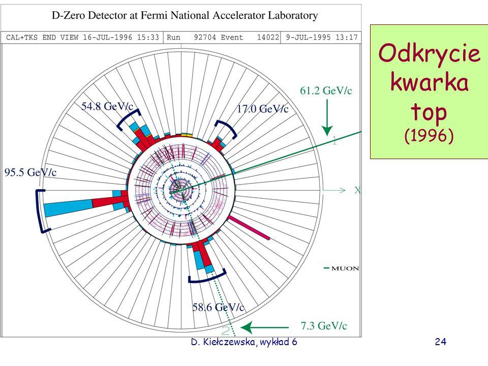 D. Kiełczewska, wykład 624 Odkrycie kwarka top (1996)