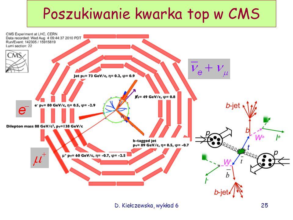 Poszukiwanie kwarka top w CMS D. Kiełczewska, wykład 625