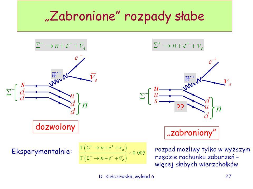 D. Kiełczewska, wykład 627 Zabronione rozpady słabe dozwolony zabroniony ?? Eksperymentalnie: rozpad możliwy tylko w wyższym rzędzie rachunku zaburzeń