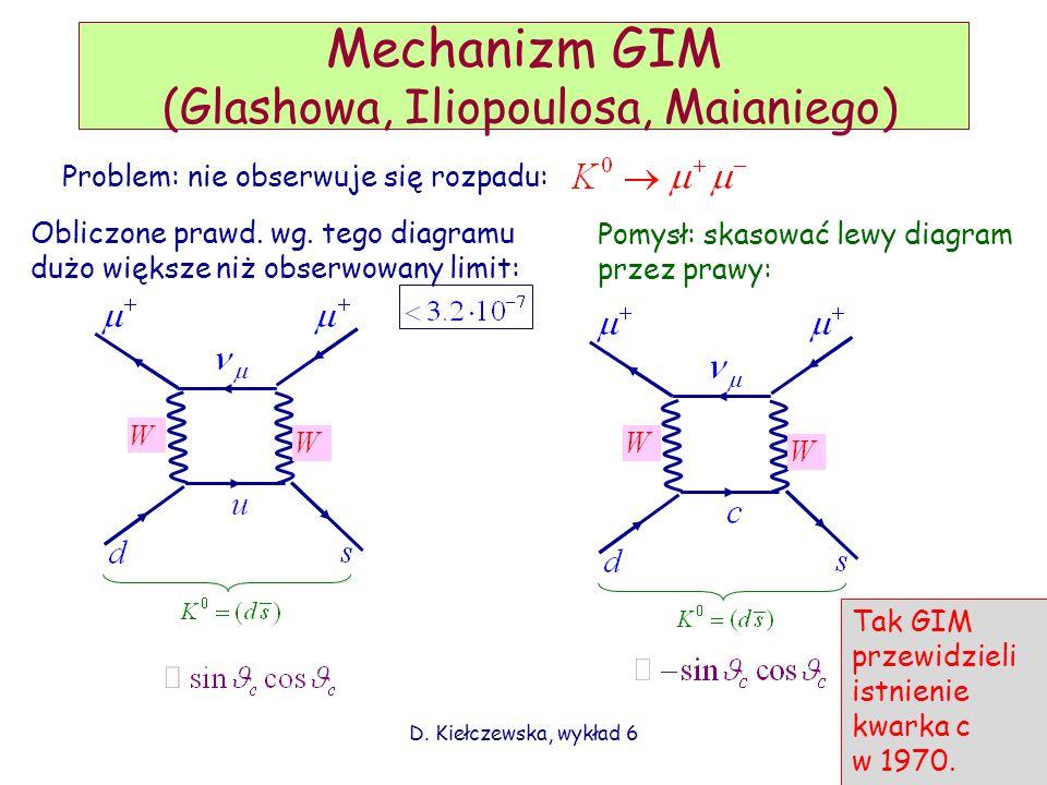 D. Kiełczewska, wykład 634 Mechanizm GIM (Glashowa, Iliopoulosa, Maianiego) Problem: nie obserwuje się rozpadu: Obliczone prawd. wg. tego diagramu duż