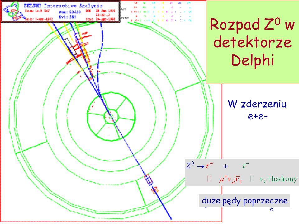 6 Rozpad Z 0 w detektorze Delphi duże pędy poprzeczne W zderzeniu e+e-