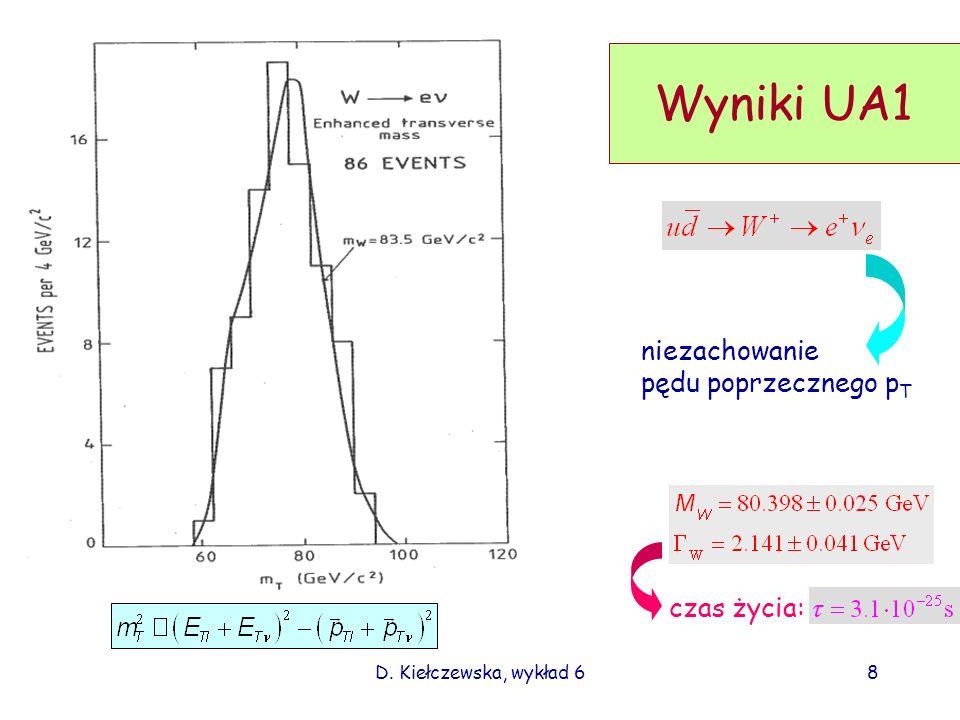 D. Kiełczewska, wykład 68 Wyniki UA1 niezachowanie pędu poprzecznego p T czas życia: