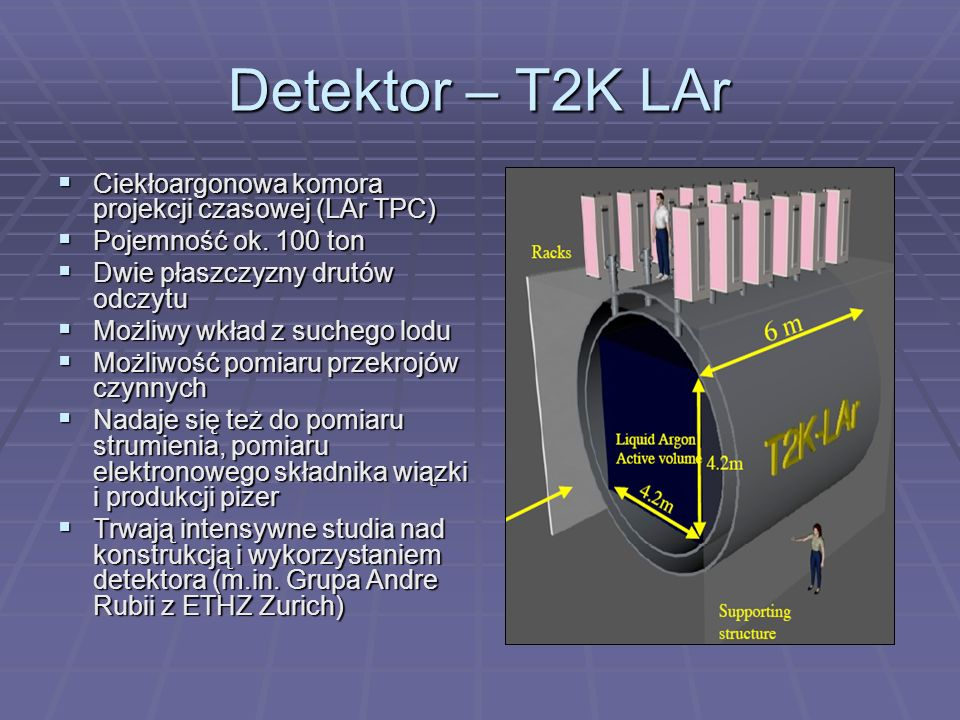 Detektor – T2K LAr Ciekłoargonowa komora projekcji czasowej (LAr TPC) Ciekłoargonowa komora projekcji czasowej (LAr TPC) Pojemność ok.
