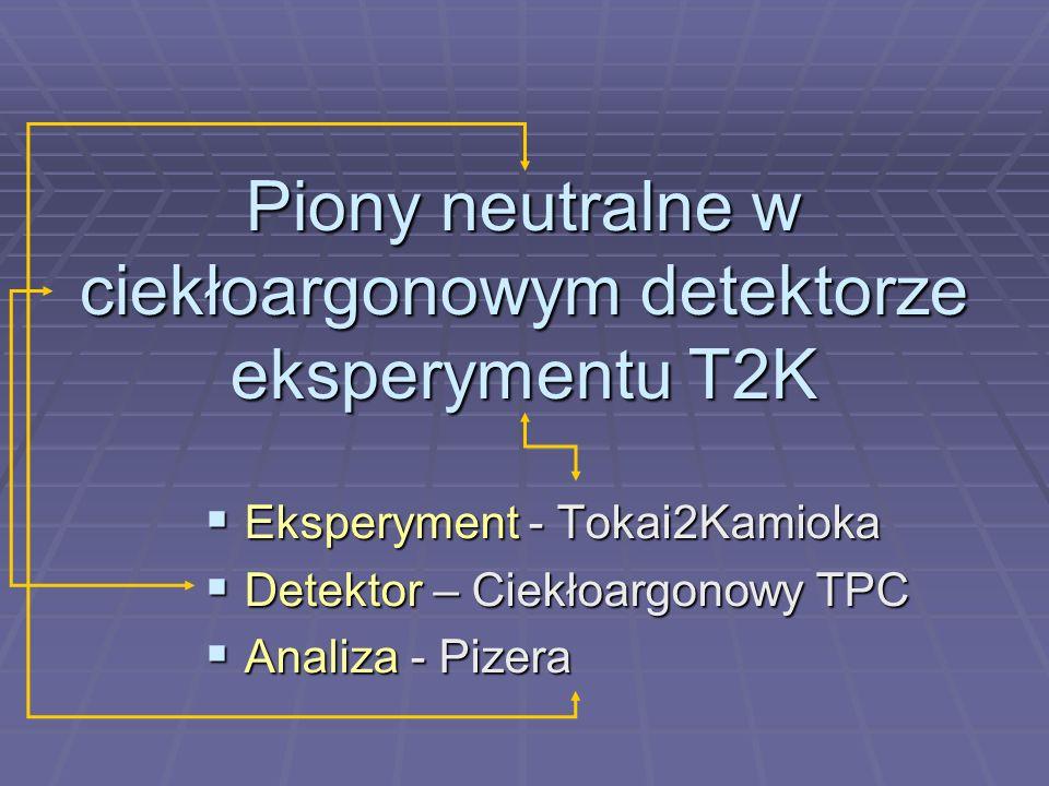 Eksperyment - Tokai2Kamioka Eksperyment - Tokai2Kamioka Detektor – Ciekłoargonowy TPC Detektor – Ciekłoargonowy TPC Analiza - Pizera Analiza - Pizera Piony neutralne w ciekłoargonowym detektorze eksperymentu T2K