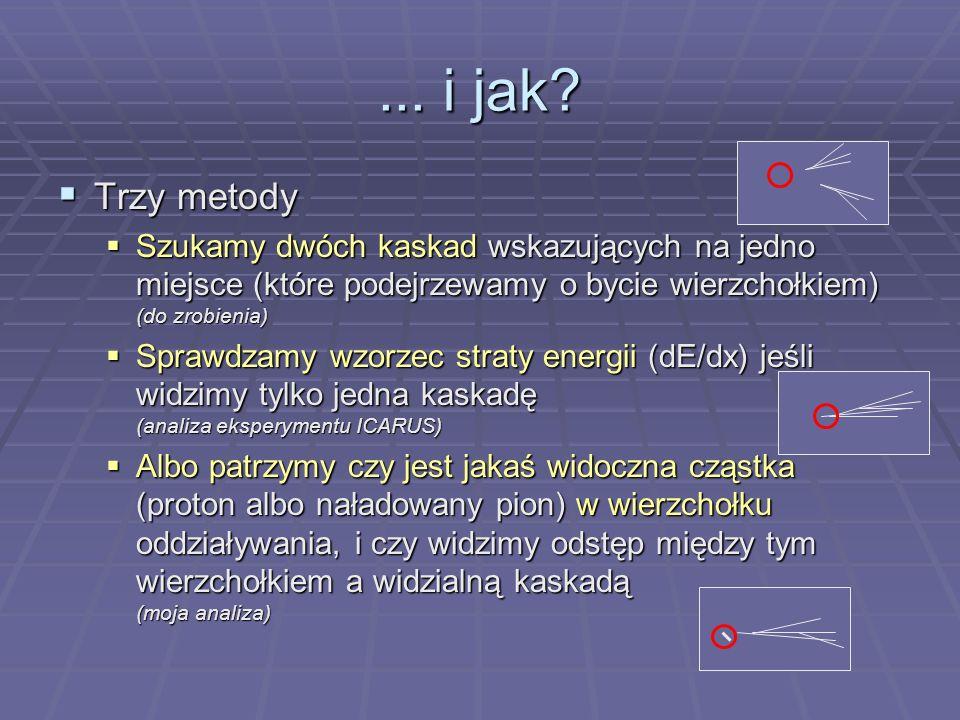 Trzy metody Trzy metody Szukamy dwóch kaskad wskazujących na jedno miejsce (które podejrzewamy o bycie wierzchołkiem) (do zrobienia) Szukamy dwóch kaskad wskazujących na jedno miejsce (które podejrzewamy o bycie wierzchołkiem) (do zrobienia) Sprawdzamy wzorzec straty energii (dE/dx) jeśli widzimy tylko jedna kaskadę (analiza eksperymentu ICARUS) Sprawdzamy wzorzec straty energii (dE/dx) jeśli widzimy tylko jedna kaskadę (analiza eksperymentu ICARUS) Albo patrzymy czy jest jakaś widoczna cząstka (proton albo naładowany pion) w wierzchołku oddziaływania, i czy widzimy odstęp między tym wierzchołkiem a widzialną kaskadą (moja analiza) Albo patrzymy czy jest jakaś widoczna cząstka (proton albo naładowany pion) w wierzchołku oddziaływania, i czy widzimy odstęp między tym wierzchołkiem a widzialną kaskadą (moja analiza)...