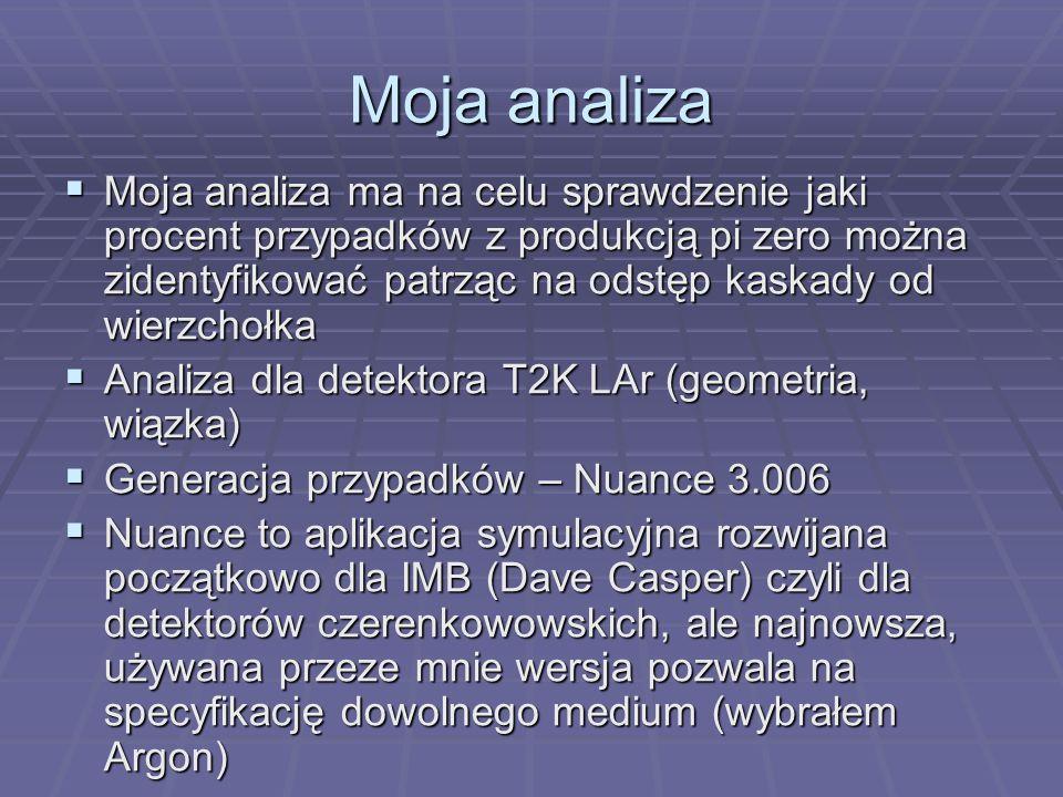 Moja analiza Moja analiza ma na celu sprawdzenie jaki procent przypadków z produkcją pi zero można zidentyfikować patrząc na odstęp kaskady od wierzchołka Moja analiza ma na celu sprawdzenie jaki procent przypadków z produkcją pi zero można zidentyfikować patrząc na odstęp kaskady od wierzchołka Analiza dla detektora T2K LAr (geometria, wiązka) Analiza dla detektora T2K LAr (geometria, wiązka) Generacja przypadków – Nuance 3.006 Generacja przypadków – Nuance 3.006 Nuance to aplikacja symulacyjna rozwijana początkowo dla IMB (Dave Casper) czyli dla detektorów czerenkowowskich, ale najnowsza, używana przeze mnie wersja pozwala na specyfikację dowolnego medium (wybrałem Argon) Nuance to aplikacja symulacyjna rozwijana początkowo dla IMB (Dave Casper) czyli dla detektorów czerenkowowskich, ale najnowsza, używana przeze mnie wersja pozwala na specyfikację dowolnego medium (wybrałem Argon)
