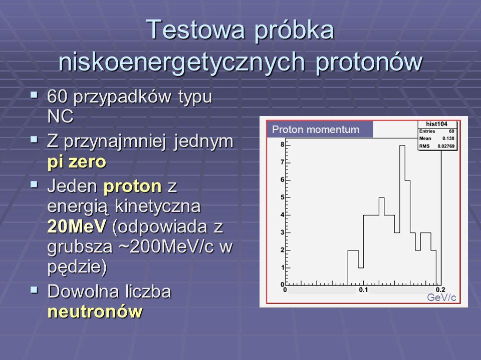 Testowa próbka niskoenergetycznych protonów 60 przypadków typu NC 60 przypadków typu NC Z przynajmniej jednym pi zero Z przynajmniej jednym pi zero Jeden proton z energią kinetyczna 20MeV (odpowiada z grubsza ~200MeV/c w pędzie) Jeden proton z energią kinetyczna 20MeV (odpowiada z grubsza ~200MeV/c w pędzie) Dowolna liczba neutronów Dowolna liczba neutronów GeV/c Proton momentum