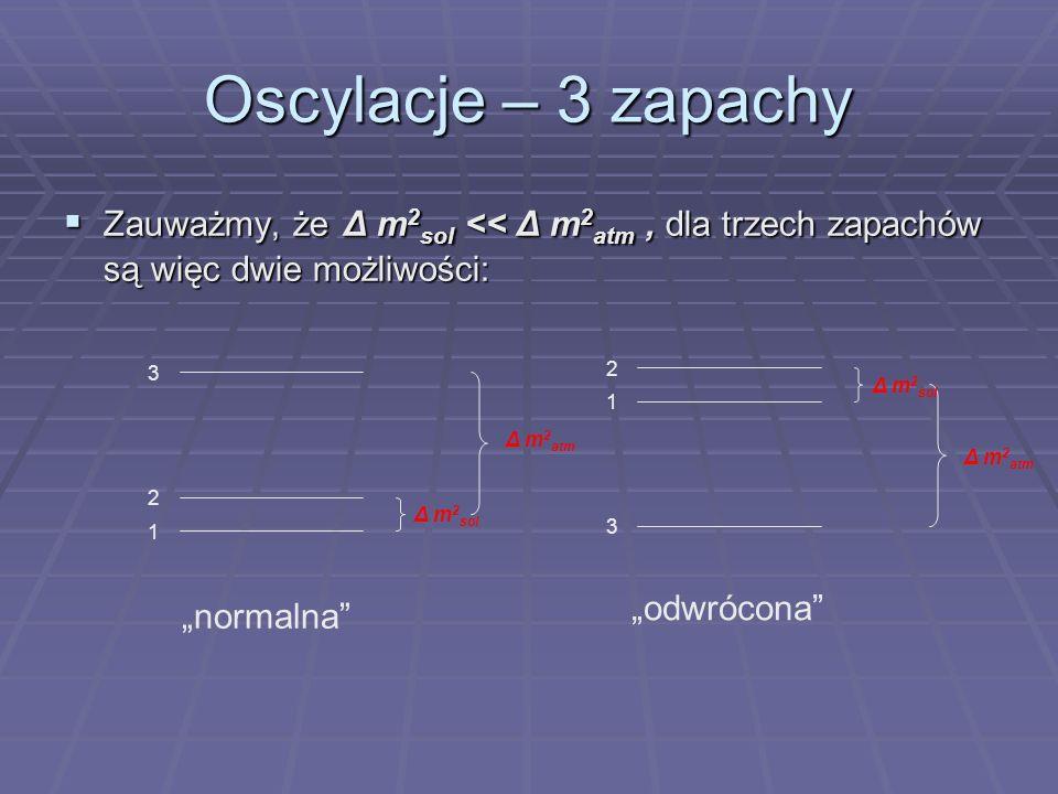Oscylacje – 3 zapachy Zauważmy, że Δ m 2 sol << Δ m 2 atm, dla trzech zapachów są więc dwie możliwości: Zauważmy, że Δ m 2 sol << Δ m 2 atm, dla trzech zapachów są więc dwie możliwości: Δ m 2 sol Δ m 2 atm 3 2 1 Δ m 2 sol 3 2 1 Δ m 2 atm normalna odwrócona