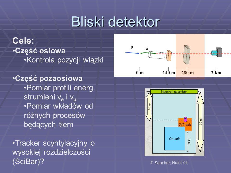Bliski detektor Cele: Część osiowa Kontrola pozycji wiązki Część pozaosiowa Pomiar profili energ.