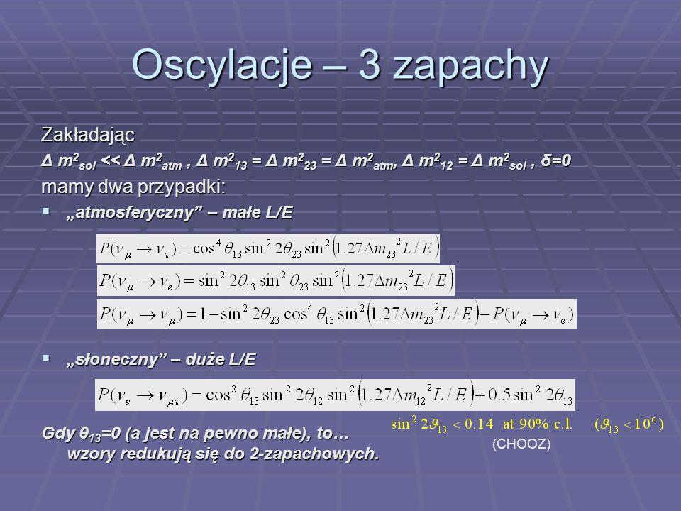 Oscylacje – 3 zapachy Zakładając Δ m 2 sol << Δ m 2 atm, Δ m 2 13 = Δ m 2 23 = Δ m 2 atm, Δ m 2 12 = Δ m 2 sol, δ=0 mamy dwa przypadki: atmosferyczny – małe L/E atmosferyczny – małe L/E słoneczny – duże L/E słoneczny – duże L/E Gdy θ 13 =0 (a jest na pewno małe), to… wzory redukują się do 2-zapachowych.