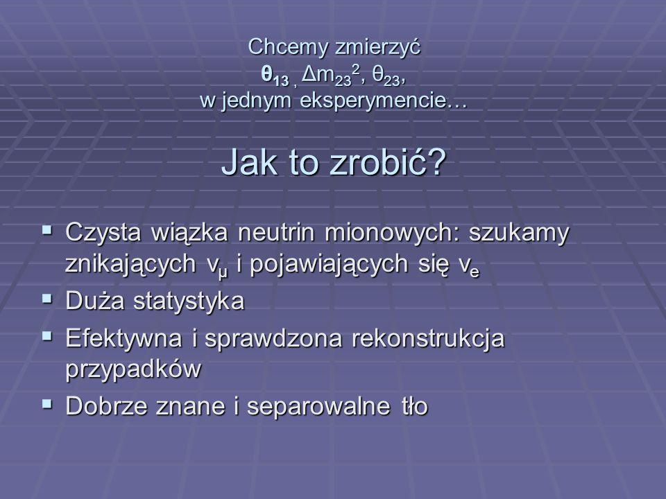 Chcemy zmierzyć θ 13, Δm 23 2, θ 23, w jednym eksperymencie… Jak to zrobić.