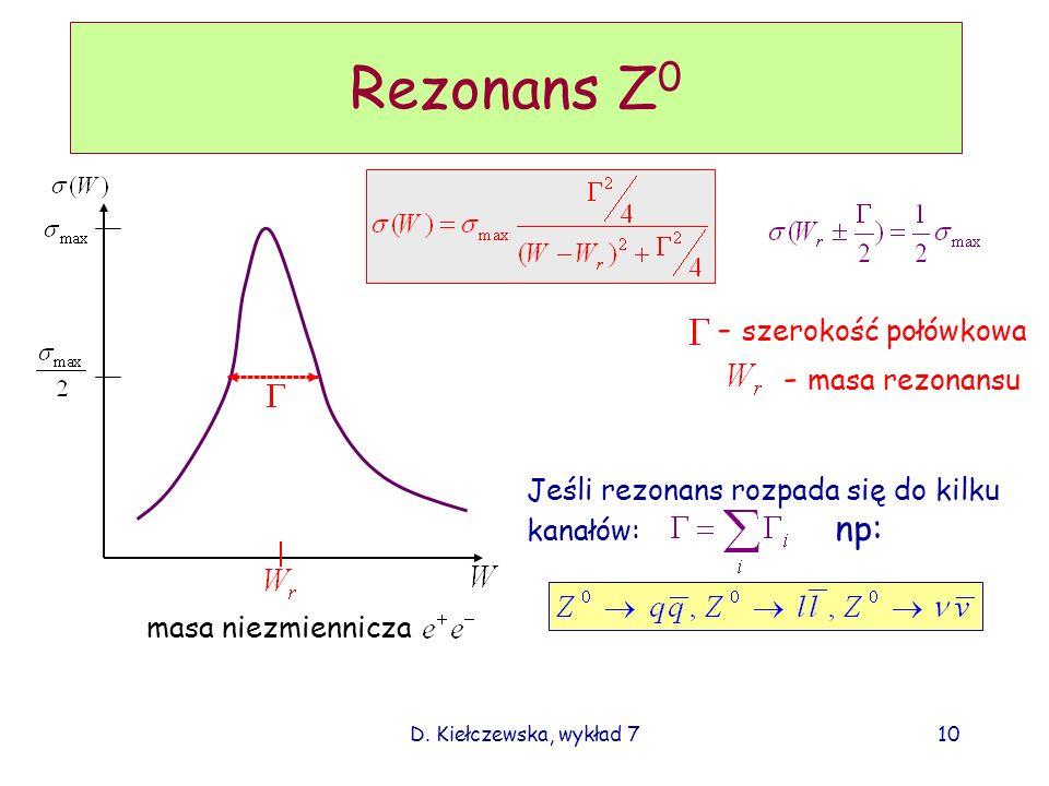 D. Kiełczewska, wykład 710 Rezonans Z 0 masa niezmiennicza - szerokość połówkowa - masa rezonansu Jeśli rezonans rozpada się do kilku kanałów: np: