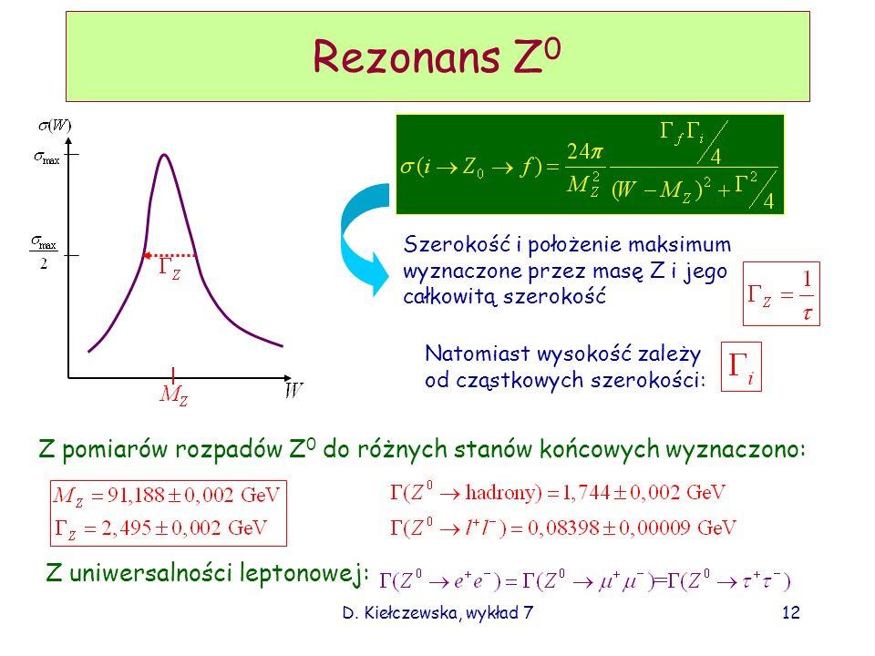 D. Kiełczewska, wykład 712 Rezonans Z 0 Szerokość i położenie maksimum wyznaczone przez masę Z i jego całkowitą szerokość Natomiast wysokość zależy od