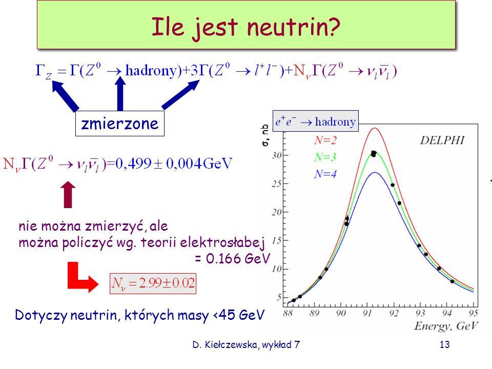 D. Kiełczewska, wykład 713 Ile jest neutrin? zmierzone nie można zmierzyć, ale można policzyć wg. teorii elektrosłabej = 0.166 GeV Dotyczy neutrin, kt