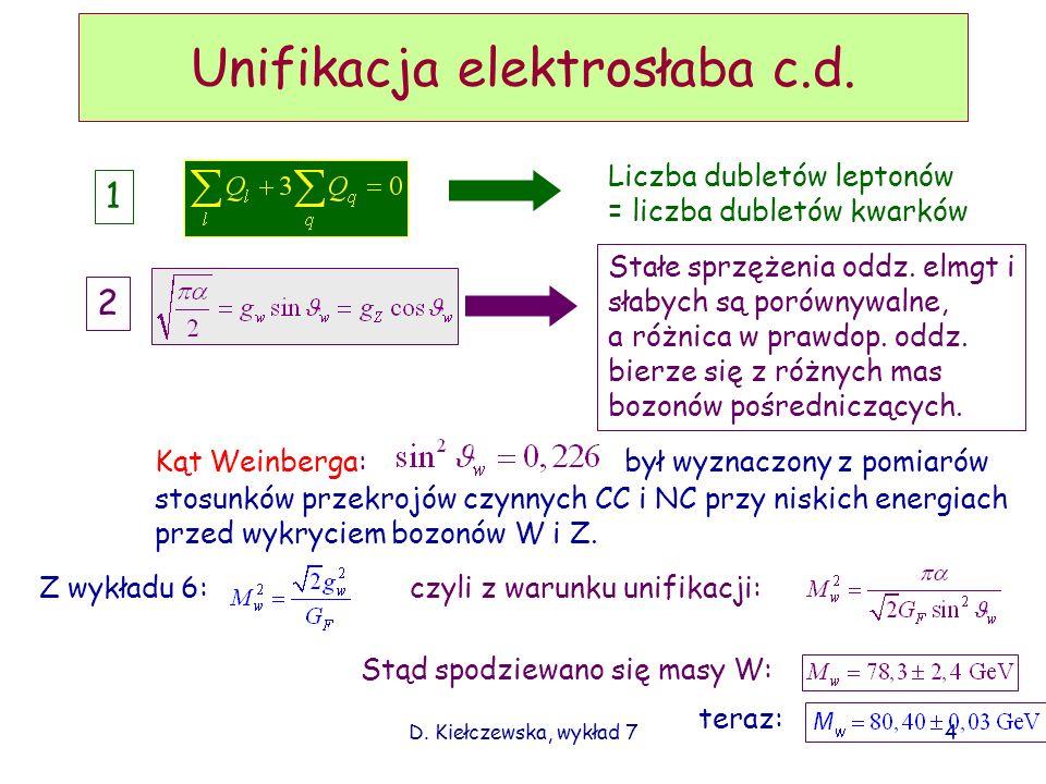 D. Kiełczewska, wykład 74 Kąt Weinberga: był wyznaczony z pomiarów stosunków przekrojów czynnych CC i NC przy niskich energiach przed wykryciem bozonó