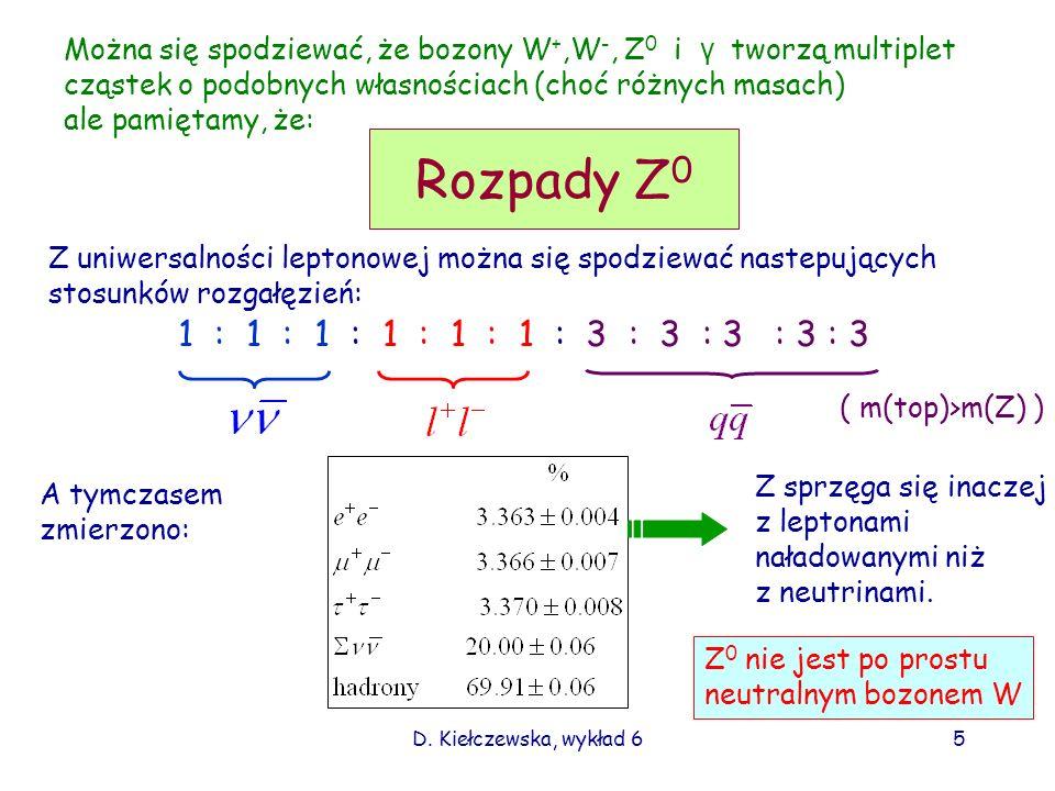 D. Kiełczewska, wykład 65 Rozpady Z 0 Z uniwersalności leptonowej można się spodziewać nastepujących stosunków rozgałęzień: 1 : 1 : 1 : 1 : 1 : 1 : 3