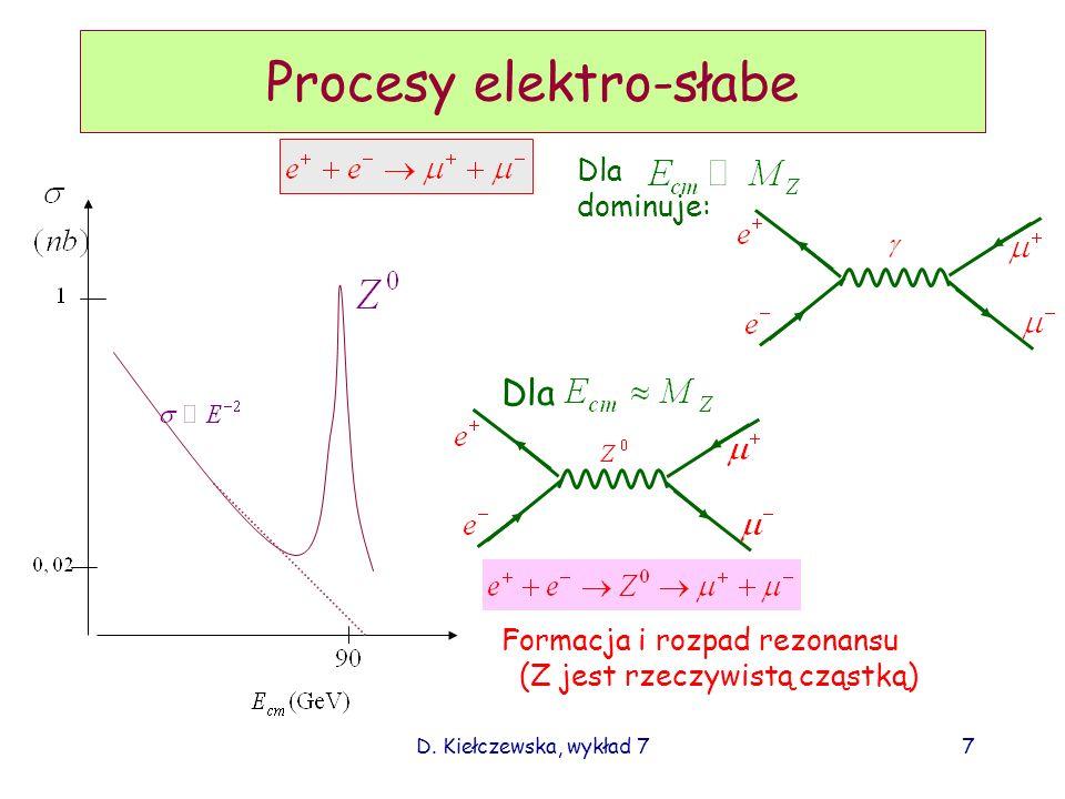 D. Kiełczewska, wykład 77 Procesy elektro-słabe Dla dominuje: Dla Formacja i rozpad rezonansu (Z jest rzeczywistą cząstką)