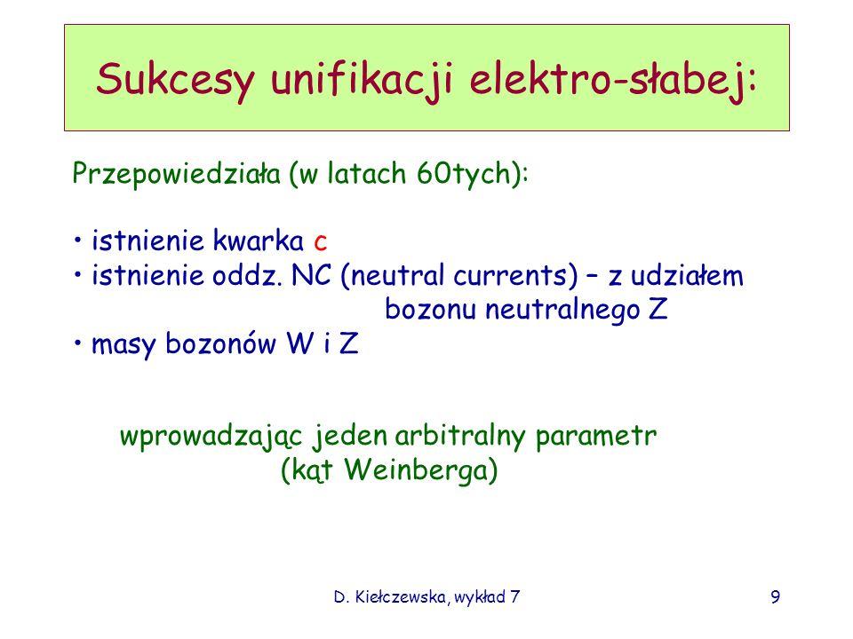 D. Kiełczewska, wykład 79 Sukcesy unifikacji elektro-słabej: Przepowiedziała (w latach 60tych): istnienie kwarka c istnienie oddz. NC (neutral current