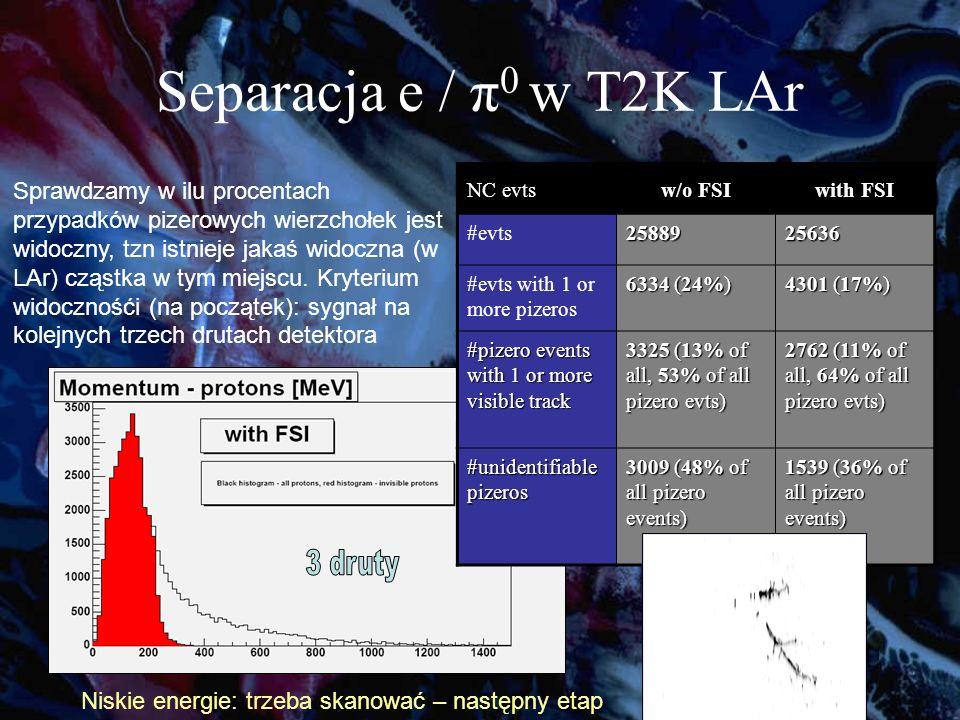 Separacja e / π 0 w T2K LAr NC evtsw/o FSIwith FSI #evts2588925636 #evts with 1 or more pizeros 6334 (24%) 4301 (17%) #pizero events with 1 or more visible track 3325 (13% of all, 53% of all pizero evts) 2762 (11% of all, 64% of all pizero evts) #unidentifiable pizeros 3009 (48% of all pizero events) 1539 (36% of all pizero events) Niskie energie: trzeba skanować – następny etap Sprawdzamy w ilu procentach przypadków pizerowych wierzchołek jest widoczny, tzn istnieje jakaś widoczna (w LAr) cząstka w tym miejscu.