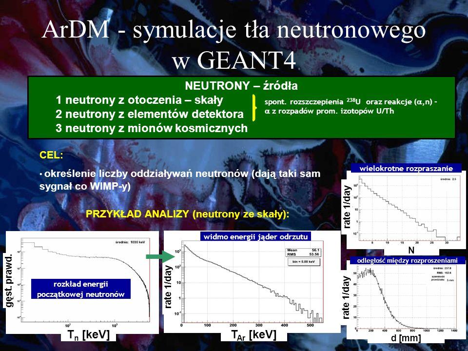 ArDM - symulacje tła neutronowego w GEANT4 rozkład energii początkowej neutronów widmo energii jąder odrzutu wielokrotne rozpraszanie odległość między rozproszeniami NEUTRONY – źródła 1 neutrony z otoczenia – skały 2 neutrony z elementów detektora 3 neutrony z mionów kosmicznych spont.