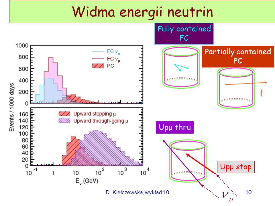 D. Kiełczewska, wykład 10 Klasyfikacja przypadków w Super-K Upward stopping μ różne zakresy energii różne techniki analizy różne błędy syst. Upward th