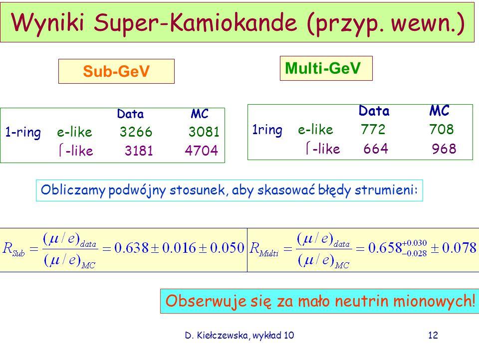 D. Kiełczewska, wykład 1011 Strumienie jako funkcje energii i kątów Oddziaływania zależnie od ich zapachu i energii Pędy i typy cząstek wyprodukowanyc