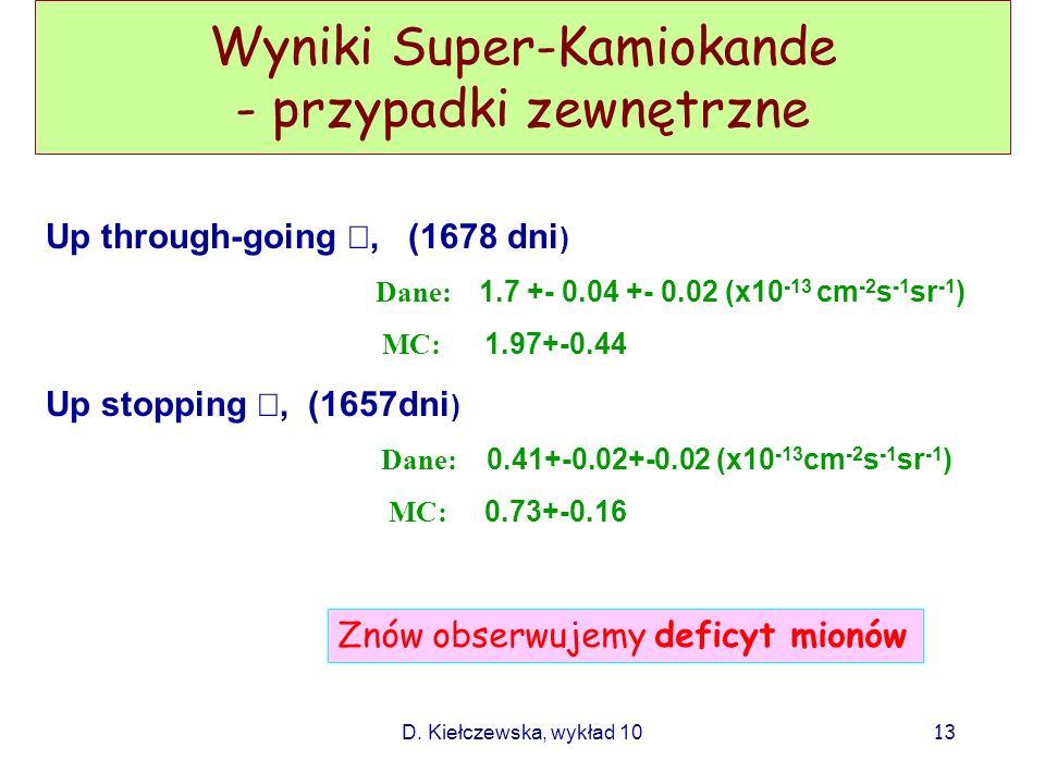 D. Kiełczewska, wykład 1012 Data MC 1ring e-like 772 708 -like 664 968 Sub-GeV Data MC 1-ring e-like 3266 3081 -like 3181 4704 Multi-GeV Wyniki Super-